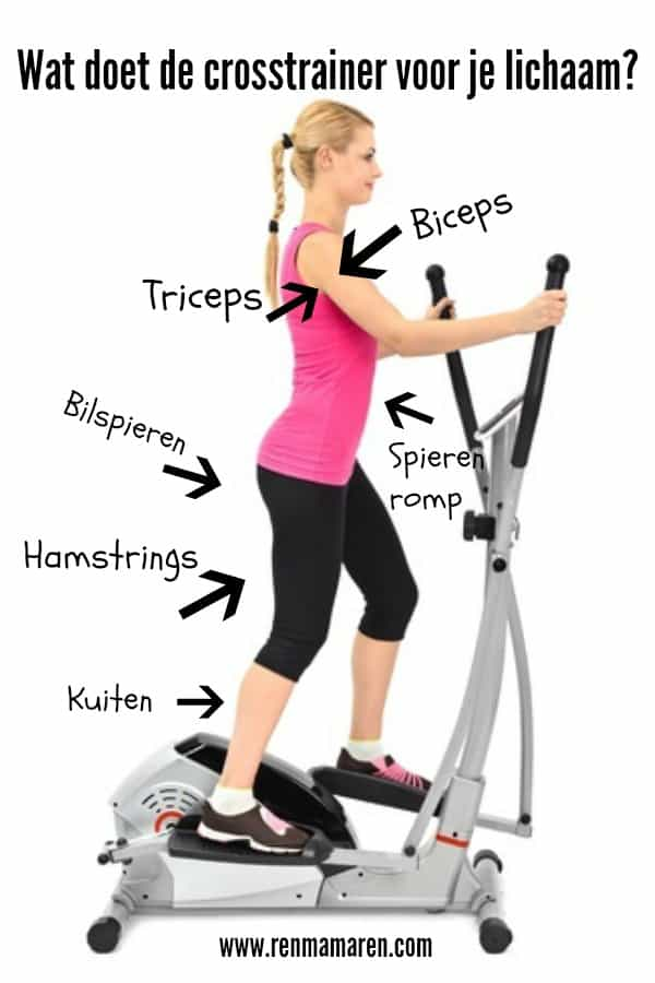 crosstrainer effect